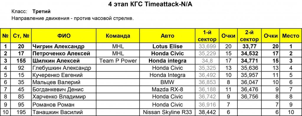 class_3_4_timeattack_na