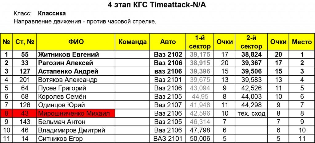 class_classika_4_timeattack_na