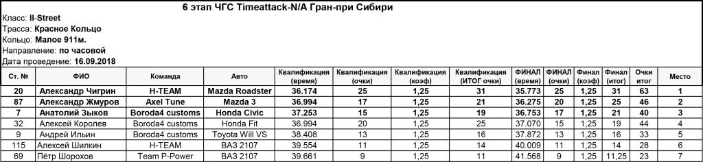 Street_Timeattack_NA_16.09