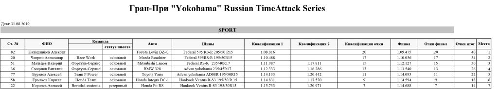 4_Stage_Gran_Pri_Yokohama_Russian_TimeAttack_Series_2019_Sport