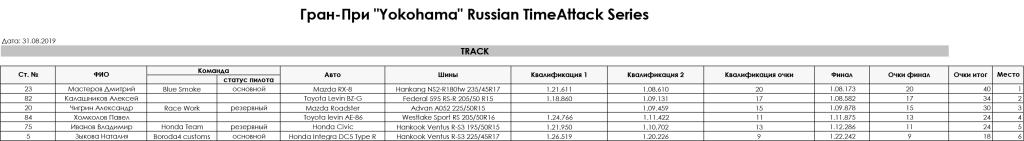 4_Stage_Gran_Pri_Yokohama_Russian_TimeAttack_Series_2019_Track