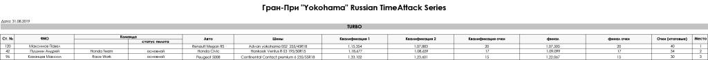 4_Stage_Gran_Pri_Yokohama_Russian_TimeAttack_Series_2019_Turbo