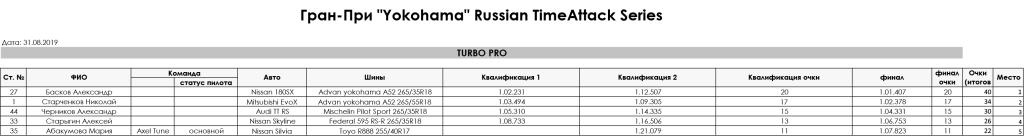 4_Stage_Gran_Pri_Yokohama_Russian_TimeAttack_Series_2019_Turbo_Pro